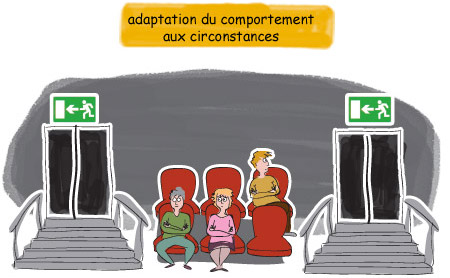 Adaptation du comportement aux circonstances