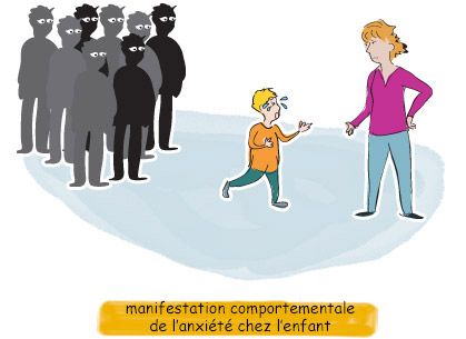Manifestation comportementale de l'anxiété chez l'enfant
