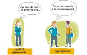 Diagnostic différentiel de l'agoraphobie