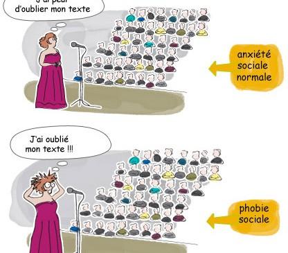 Trac, timidité ou phobie sociale ?