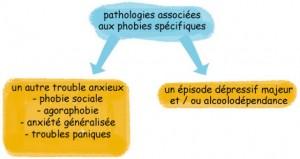 Quelques chiffres sur la phobie sociale for Phobie chiffre 13