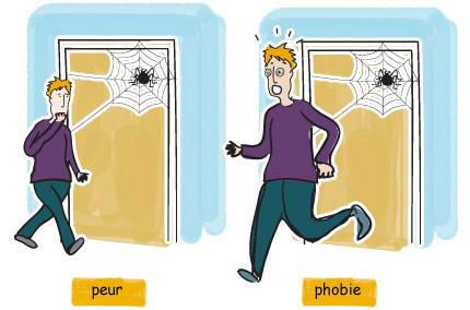 Différence entre la peur et la phobie