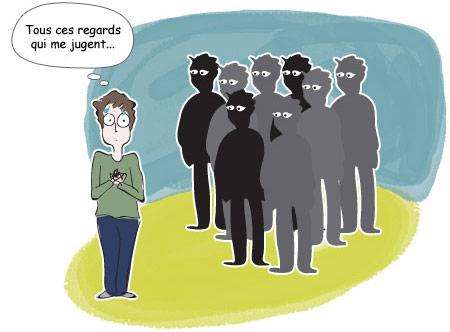 Anxiété sociale