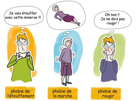 phobies divers