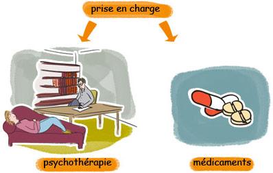 traitements psychothérapiques ou médicamenteux
