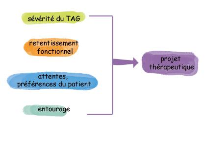 projet thérapeutique