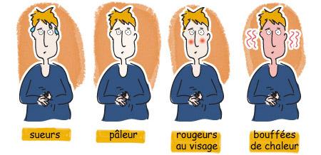 Symptômes neurovégétatifs