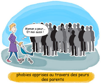Phobies apprises au travers des peurs des parents