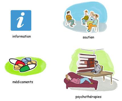 Moyens thérapeutiques