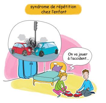 syndrome répétition chez l'enfant